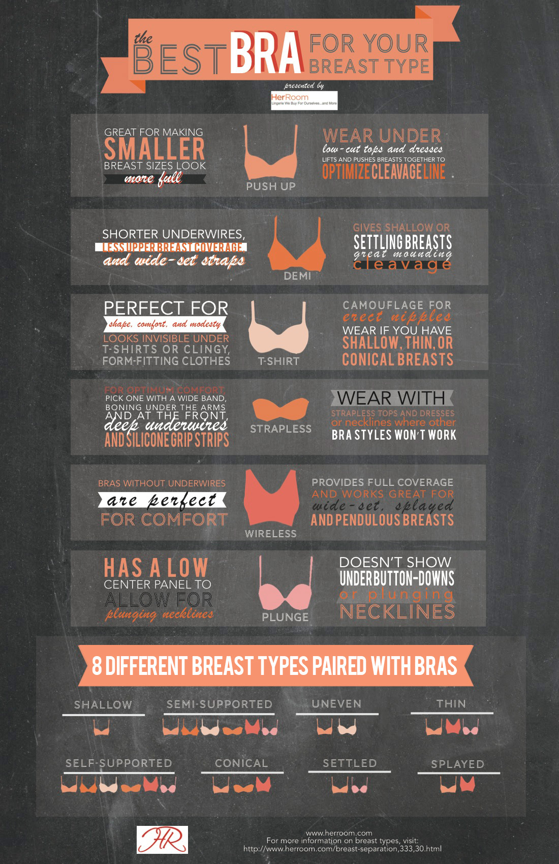 her-room-best_bra-infographic-jpeg-update.jpg